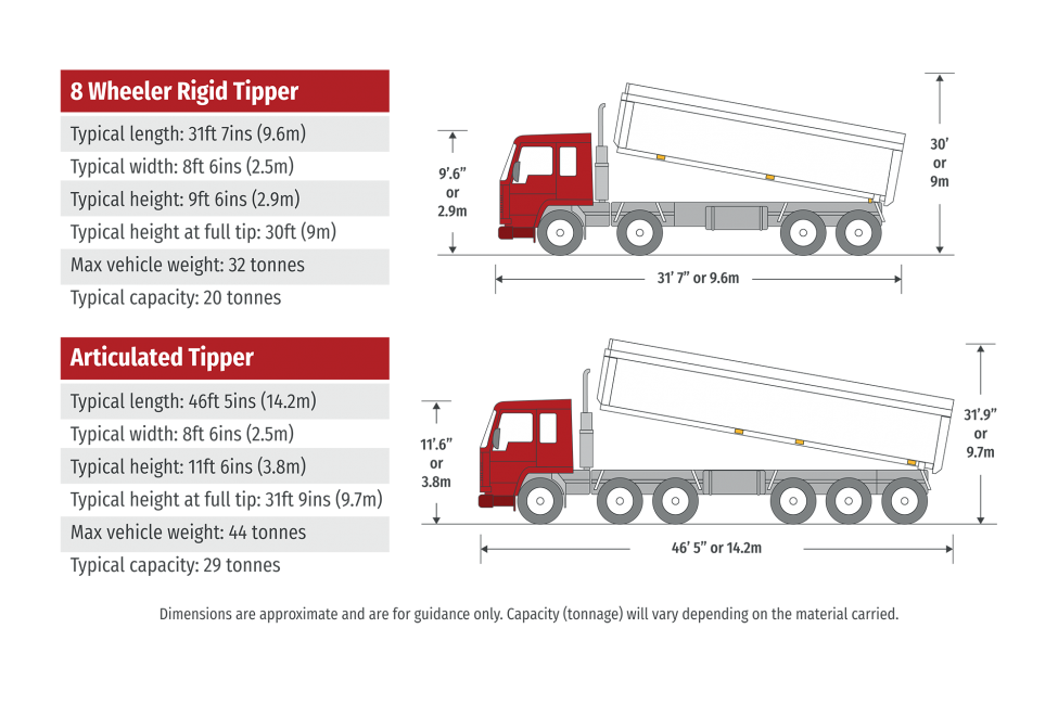 8 wheeler rigid tipper dimensions